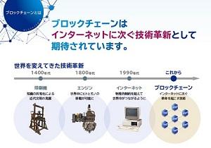 日本初のブロックチェーン特化型ファンド「インベスコ世界ブロックチェーン株式ファンド」が運用開始