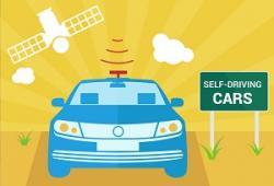 自動運転車で「機先」を制したい日本、だが自動車メーカーには出遅れ感も=中国メディア