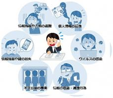 【コラム】企業の品質不正はなぜ企業経営を脅かすのか
